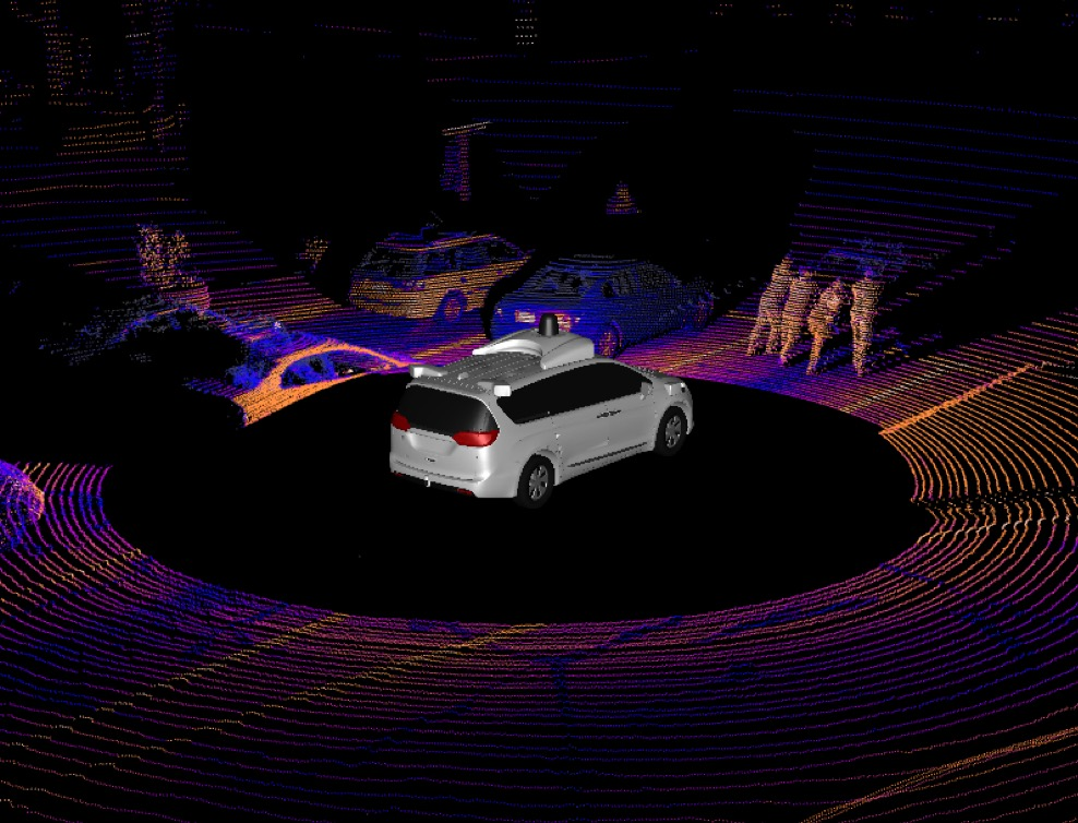 360 degree rendering of Waymo sensor information.